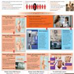 breast-examination-640